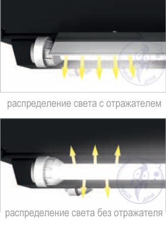 Рефлектор для люминесцентной лампы своими руками